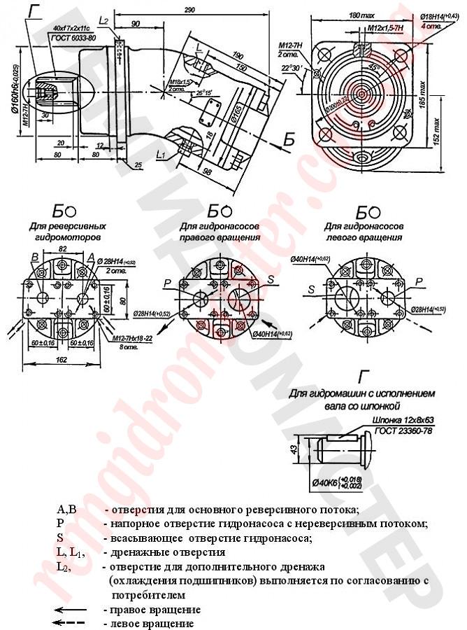 присоединительные размеры аксиадьно-поршневых насосов и моторов 410.112