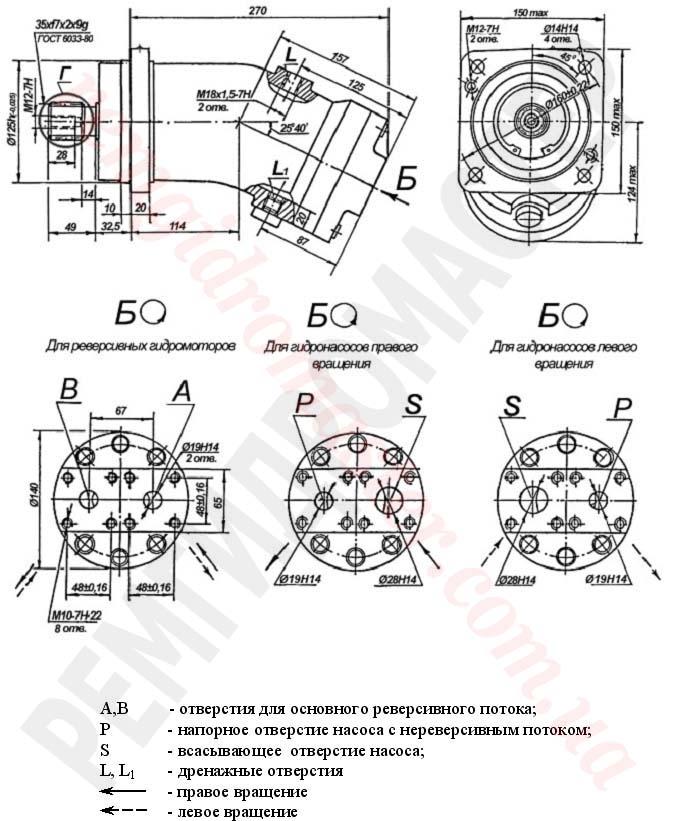 габаритные и присоединительные размеры аксиально-поршневых гидромашин серии 410.56