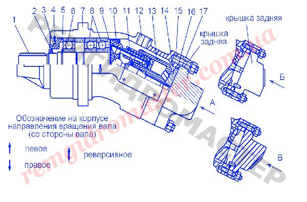 схема работы и принцип действия гидронасоса 210.20.16.20Б