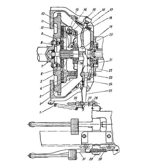 схема корзины сцепления ГАЗ-52